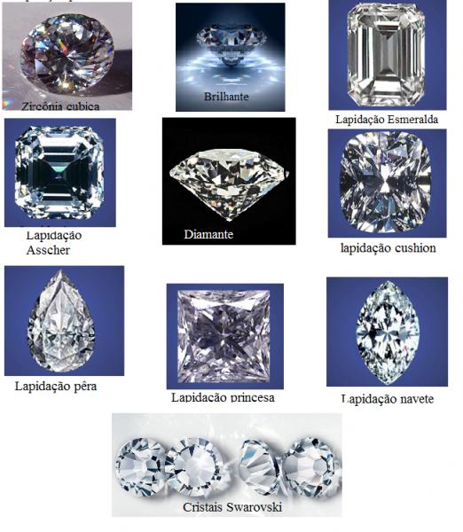Qual é a diferença entre Diamantes, Cristais Swarovski, Strass, Zircônia e Brilhante?